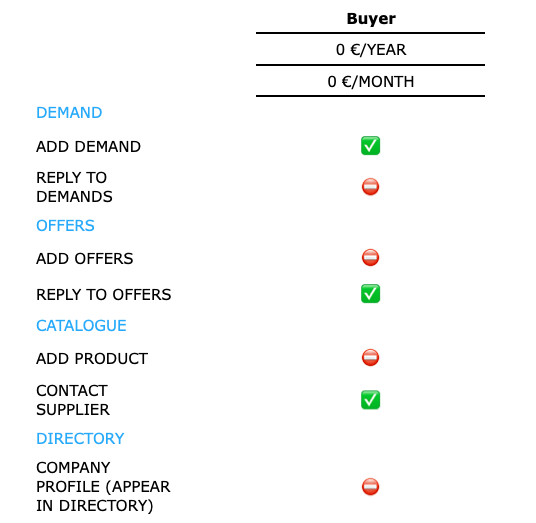 Buyer - Subscription Plan To Exhibit At NIRUDI Digital ePlatform.