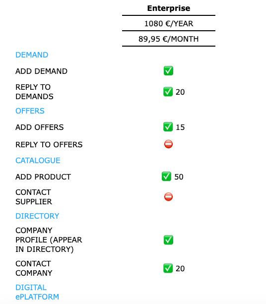 Enterprise - Subscription Plan To Exhibit At NIRUDI Digital ePlatform.